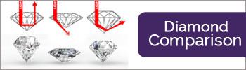 Diamond Comparison Information